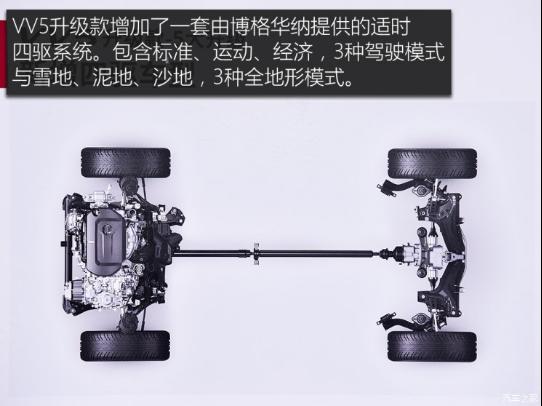 加入四驱系统 就是不一young 试驾WEY VV5升级款2506.png
