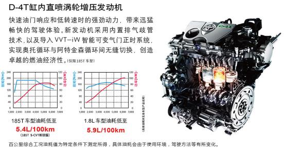 稿件3:油耗低动力足 试驾新雷凌185T591.png