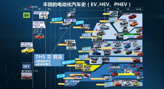 【新闻稿】一汽丰田卡罗拉双擎E+线上发布活动新闻稿1138.png