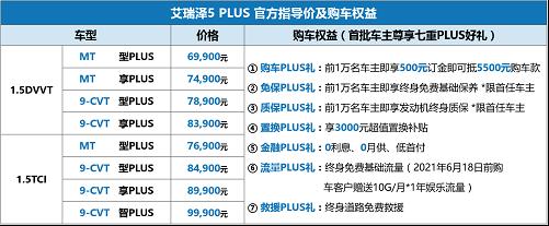 【12.30新闻稿】终身免保才靠得住 艾瑞泽5 PLUS 售6.99 万起正式上市280.png