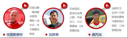【Q2第28篇】战魂重燃 剑指冠军 北京汽车越野世家环塔拉力赛再踏征程201806021263.png