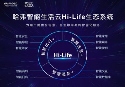(5)【确认版】鸿蒙问世,全新哈弗H6秀大脑 国产科技之路占一城300.png