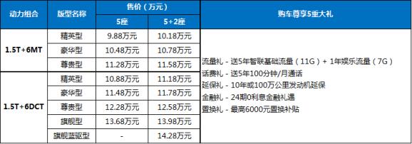 9.88万元起售,大有智慧——瑞虎8深港澳车展智领上市,火爆热销中!635.png