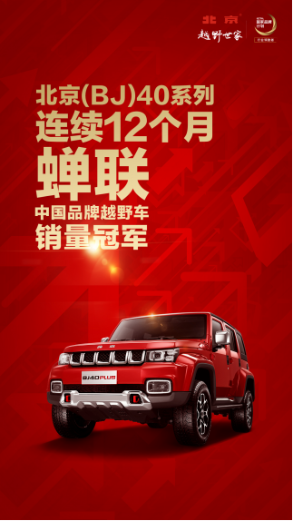 【Q3第2篇】PLUS新车入列 北京(BJ)40系列连续12个月蝉联中国品牌越野车销量冠军20180614-confirmed389.png