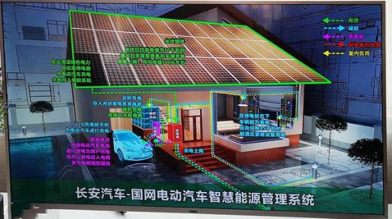 【深度】长安智慧能量管理系统启示录:未来出行的要诀在于智慧先行!714.png