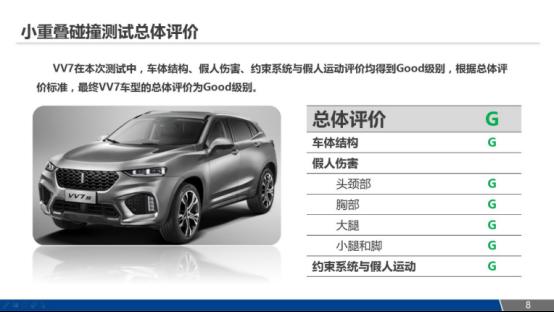9月12日VV7通发稿三:抛掉选择恐惧症 18万豪华SUV如何选1135.png