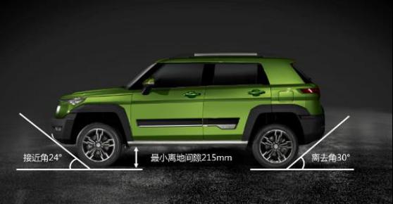 """90后第一部SUV:拒绝""""佛系"""" 型走天涯1615.png"""