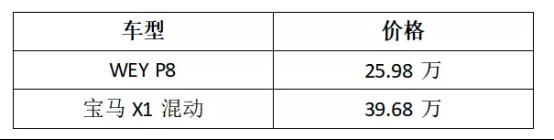 9月12日P8通发稿一:豪华插混两强相争,WEY P8秒杀同级修623.png