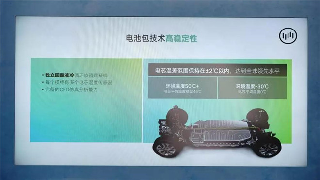"""造车新势力的""""老司机"""",细数威马汽车  三电技术的""""威力"""" !"""
