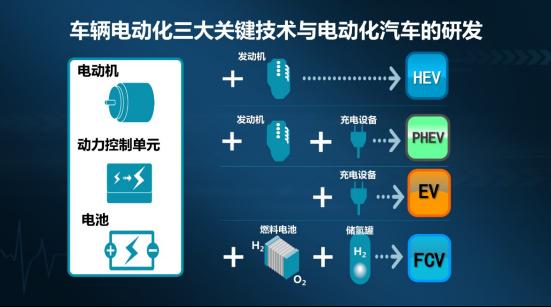 【新闻稿】一汽丰田卡罗拉双擎E+线上发布活动新闻稿1267.png