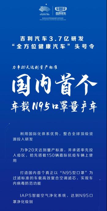 """【新闻稿】将成为国内首款车载""""N95口罩""""量产车 吉利嘉际成多地抗疫用车(1)504.png"""