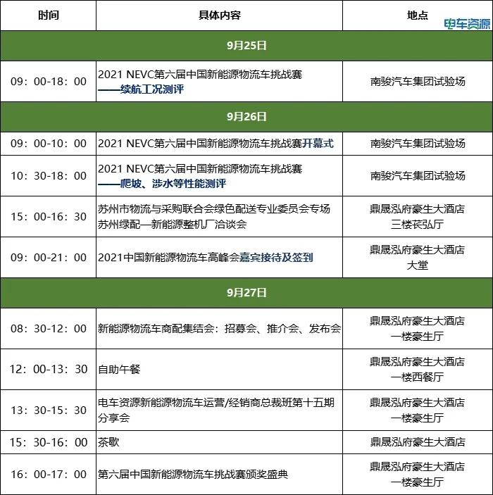 【收藏这份活动指南】剧透:2021第六届中国新能源物流车挑战赛暨中国新能源物流车高峰会