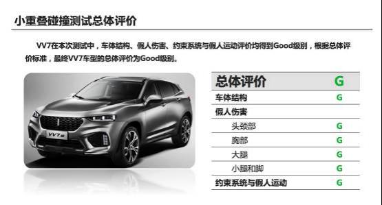 9月11日VV7通发稿二:行动出真知 VV7定义自主品牌豪华SUV!1104.png