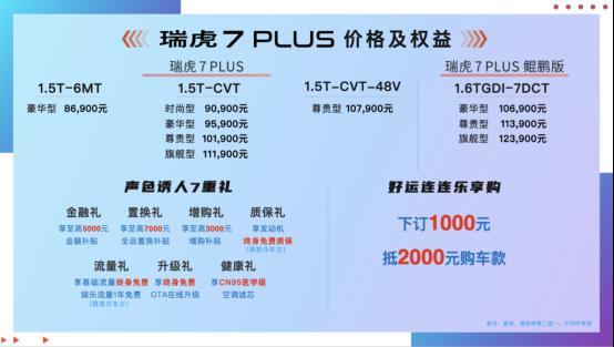 【深圳新闻稿】劲擎奔赴声色,尽享年轻生活 瑞虎7 PLUS声色上市 售价8.69万元-12.392707.png