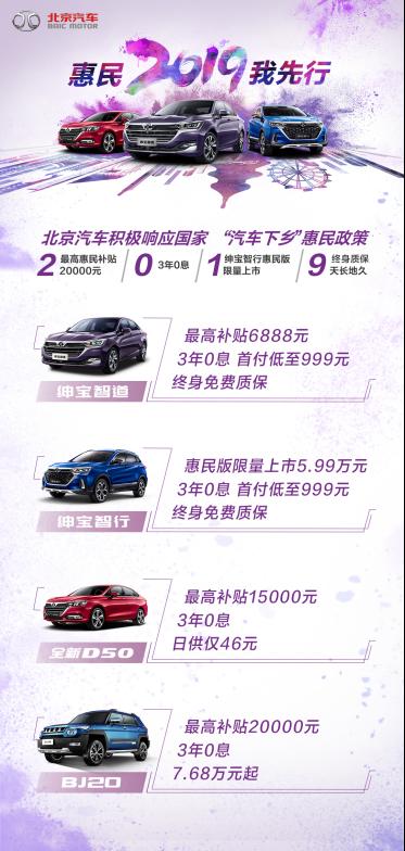 """锦鲤佑人 男篮喜中上上签 汽车下乡已上""""道""""479.png"""