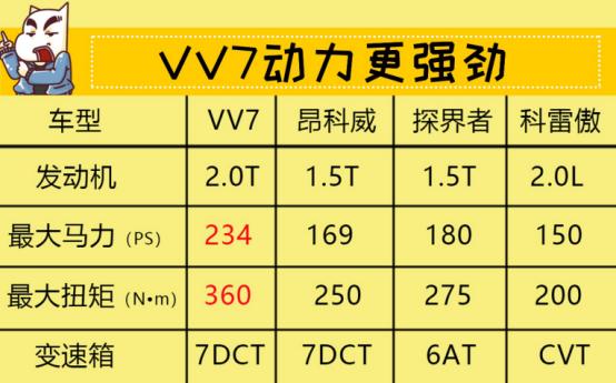 9月12日VV7通发稿三:抛掉选择恐惧症 18万豪华SUV如何选1714.png