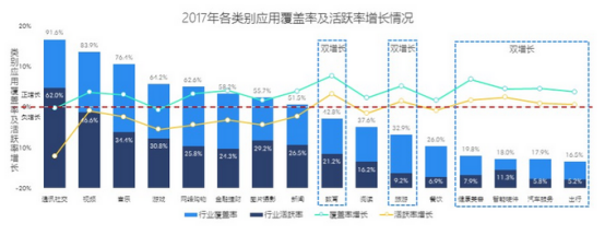 TalkingData2017移动互联网行业报告:瓜子二手车独占汽车交易类第一阵营-车神网